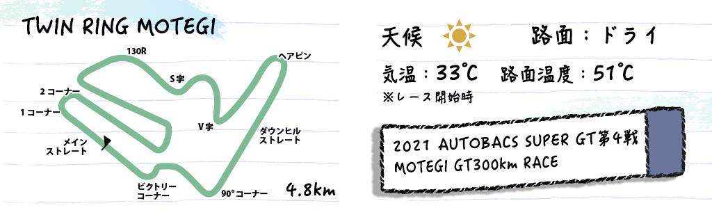 motgi course